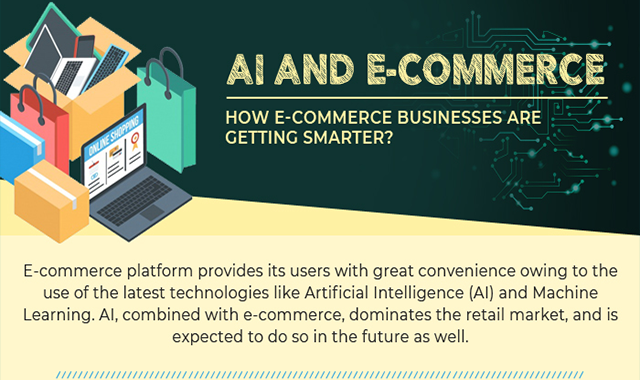ai-and-e-commerce-how-e-commerce-businesses-are-getting-smarter #infographic