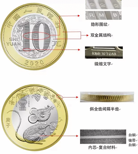 China 10 yuan 2020 - Year of the Rat