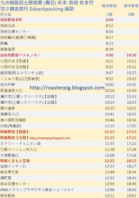 九州橫斷巴士時間表 (每日) 熊本-別府 熊本行 http://roasterpig.blogspot.com