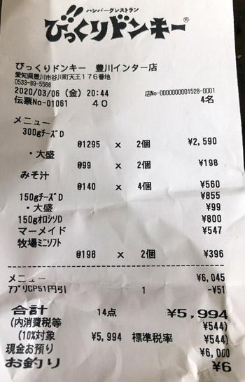 びっくりドンキー 豊川インター店 2020/3/6 飲食のレシート