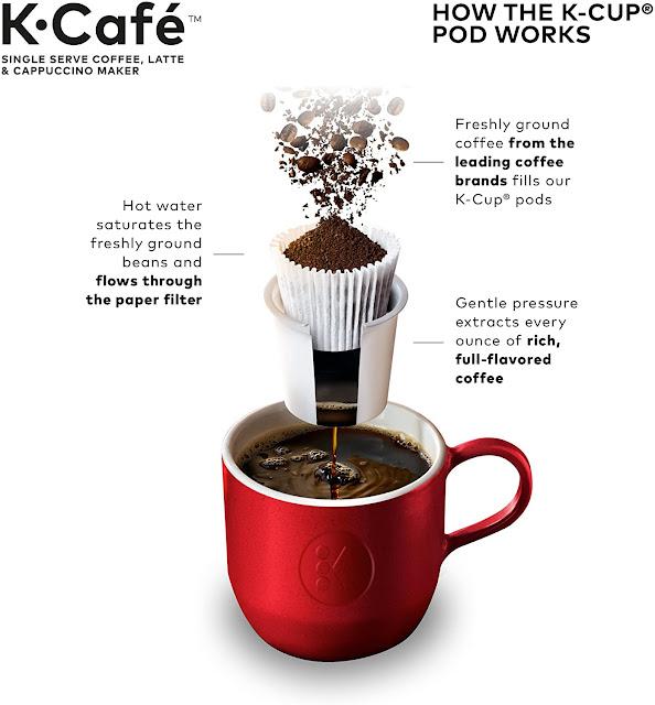The K-Café coffee maker brews Keurig K-Cup pods