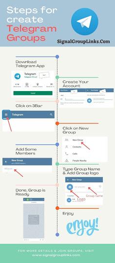 Steps-for-create-Telegram-Groups