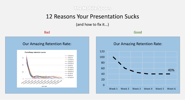 12 Reasons Your Presentation Sucks (and how to fix it) - the mobile spoon