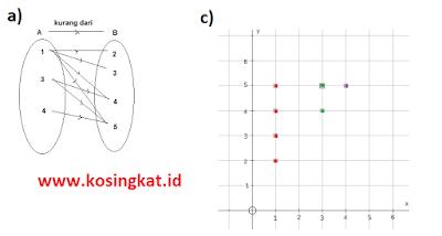 kunci jawaban matematika kelas 8 halaman 127 - 134 uji kompetensi 3