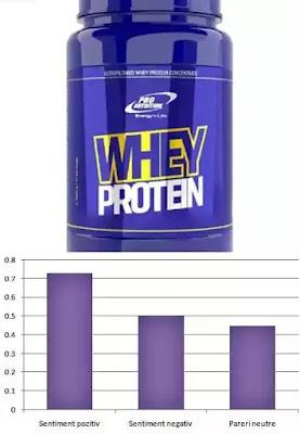 Whey Protein concentrat protic pareri forum proteine din zer