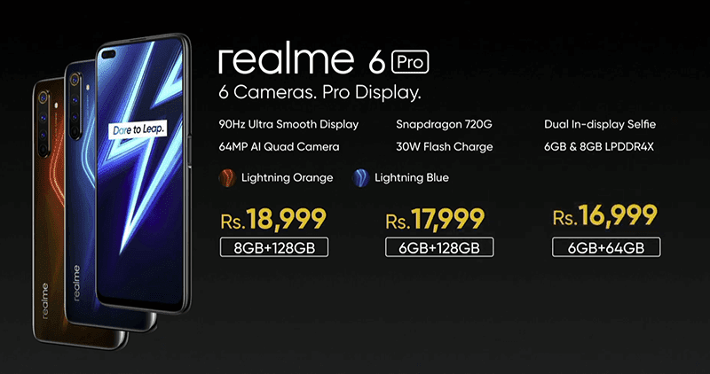 realme 6 Pro prices