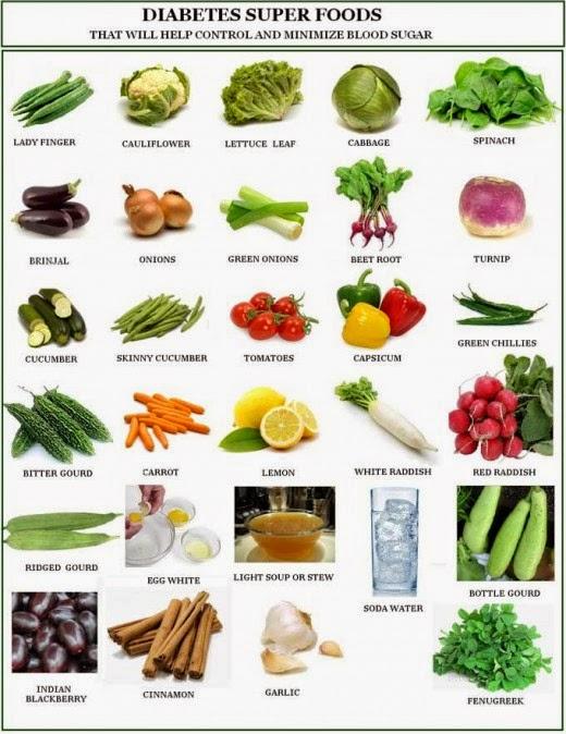 Diet Untuk Kencing Manis