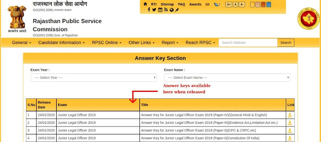 RPSC School Lecturer Answer key 2020