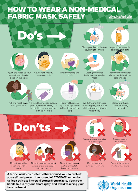 Image: Coronavirus disease (COVID-19) advice for the public: When and how to use masks