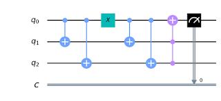 Sumber gambar https://quantumcomputinguk.org/tutorials/quantum-error-correction-bit-flip-code-in-qiskit