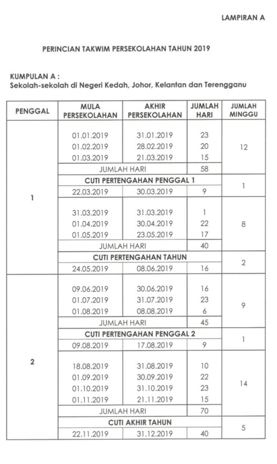 Takwim Penggal Dan Cuti Persekolah Tahun 2019 bagi Kumpulan A aiaitu sekolah-sekolah di negeri Kedah, Johor, Kelantan dan Terengganu