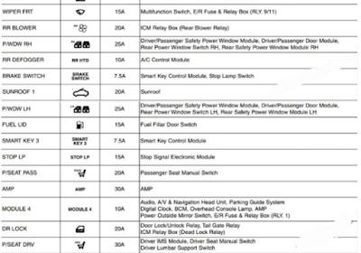 skema fusebox HYUNDAI SANTA FE 2013-2014