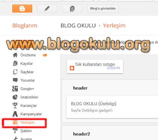 Blogger Ana Sayfada Görüntülenecek Yayın Sayısını Belirleme