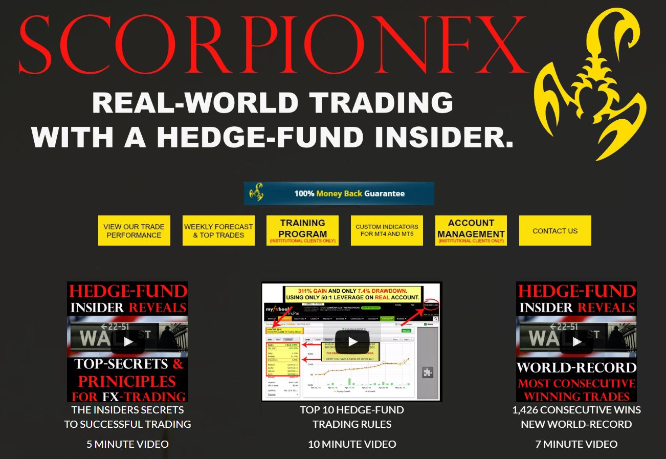 Best Forex Signals Forex Indicator Mt4 Indicator
