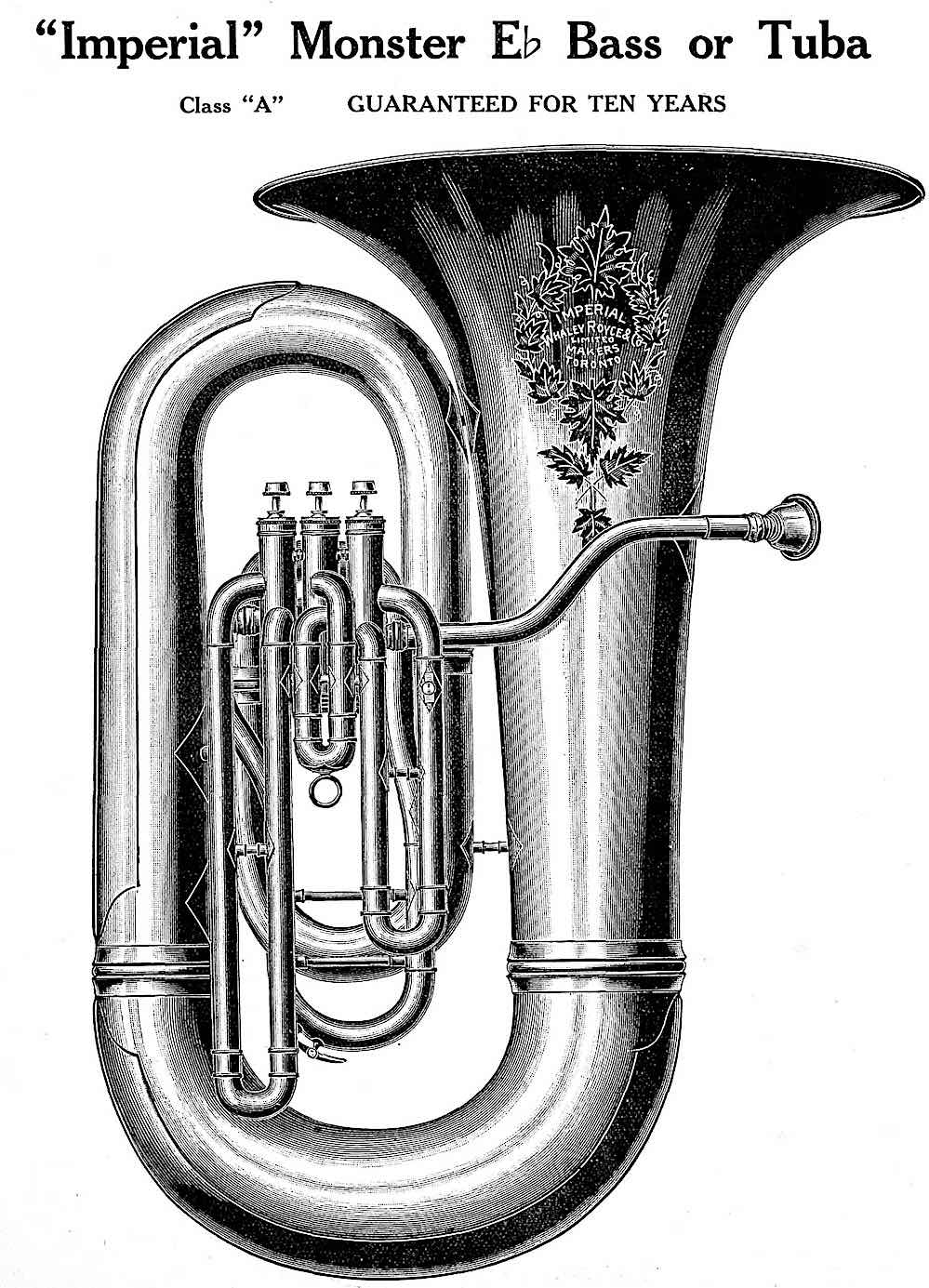 the Biggest Tuba available in 1890, an illustration