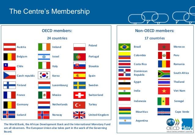 VISA OECD