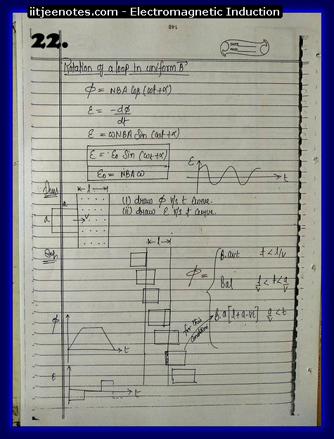 Electromagnetic Induction Notes IITJEE8