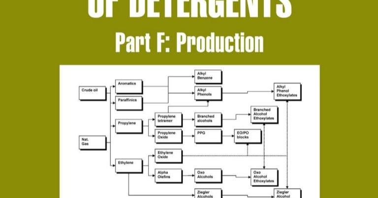 Handbook of Detergents, Part E: Applications: 141 (Surfactant Science)