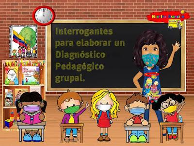 Interrogantes para elaborar un diagnóstico pedagógico grupal. Maestra Asunción
