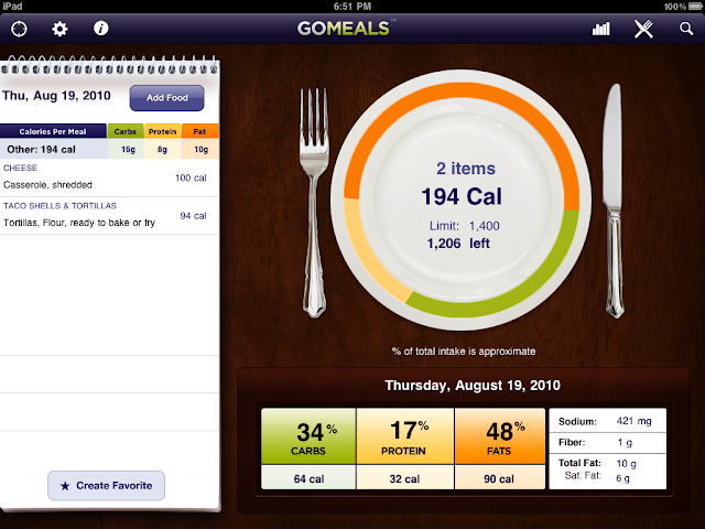 restaurant nutrition iphone app