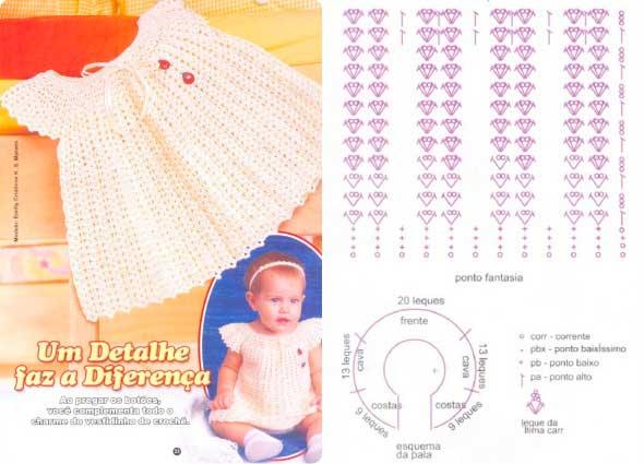 vestidos bebes crochet, tejidos infantiles, patrones