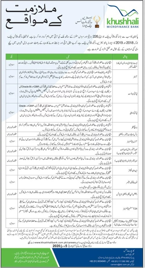 Jobs in Khushhali Micro Finance bank Limited 2020 latest