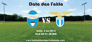 Data dan Fakta Liga Fantasia Serie A SPAL 2013 vs Lazio Fantasi Manager Indonesia
