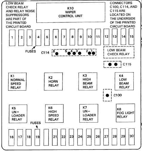 1989 bmw 325is fuse box