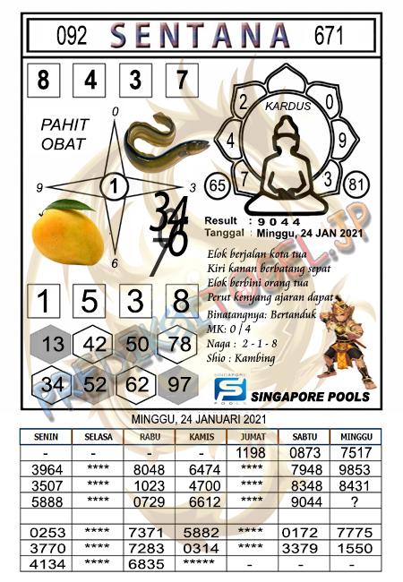 Prediksi Syair Sentana Singapura Minggu 24 Januari 2021