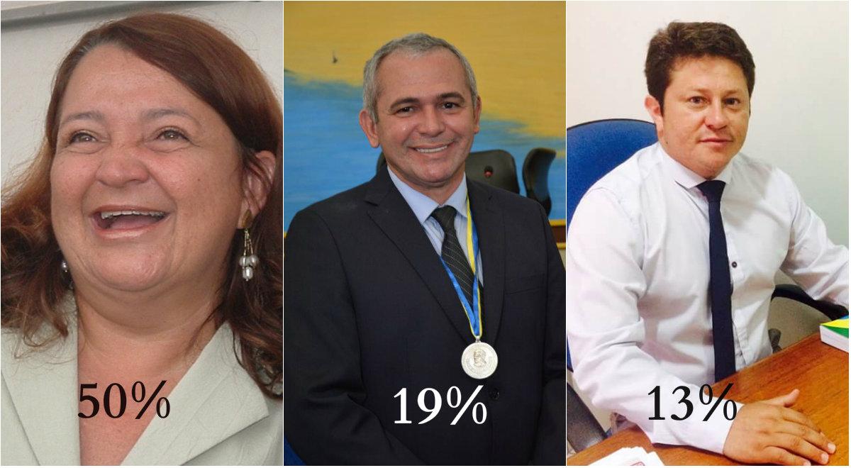 Maria do Carmo, do PT, lidera 1ª pesquisa de 2020 para Prefeitura de Santarém