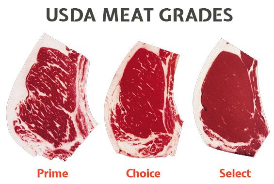 Entrecortes Pasion Por La Carne Que Es Marmoleo