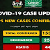 BREAKING: 195 new cases of COVID-19 raises Nigeria's total infections to 1,532