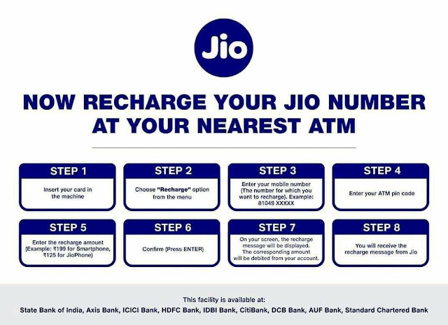 Jio 'Recharge at ATM' service introduced