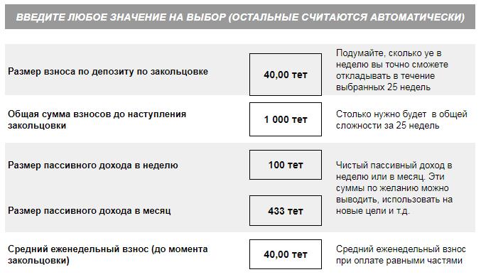 Закольцовка 3