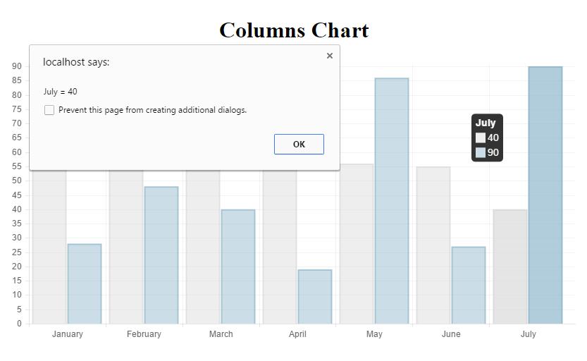 Click Handler on Bar Chart [Chart js] | Mohammed Raza Rajwani - MCSD