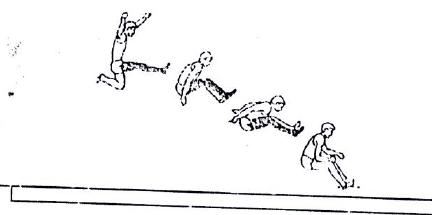 Mendarat Lompat Jauh