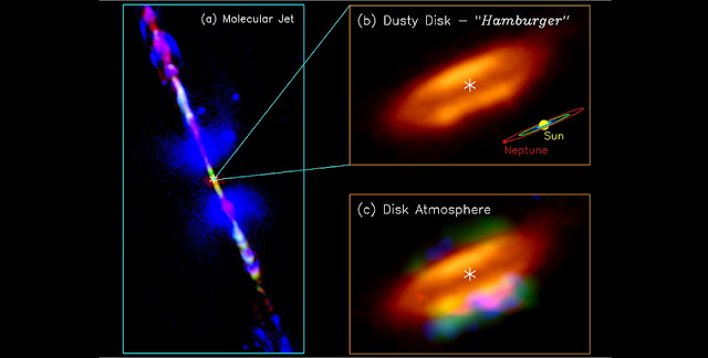Jet, disk, and disk atmosphere in the HH 212 protostellar system. (a) A composite image for the HH 212 jet in different molecules, combining the images from the Very Large Telescope (McCaughrean et al. 2002) and ALMA (Lee et al. 2015). Orange image shows the dusty envelope+disk mapped with ALMA.  (b) A zoom-in to the central dusty disk. The asterisk marks the position of the protostar. A size scale of our solar system is shown in the lower right corner for comparison. (c) Atmosphere of the accretion disk detected with ALMA. In the disk atmosphere, green is for deuterated methanol, blue for methanethiol, and red for formamide. Credit: ALMA (ESO/NAOJ/NRAO)/Lee et al.