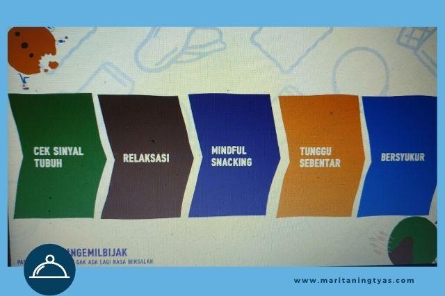 5 tahapan pembiasaan ngemil bijak dalam keseharian