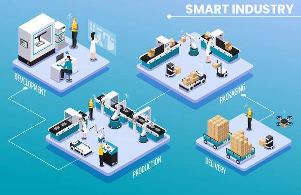 Apa Itu Lean Manufacturing? Apa Manfaat Lean Manufacturing?