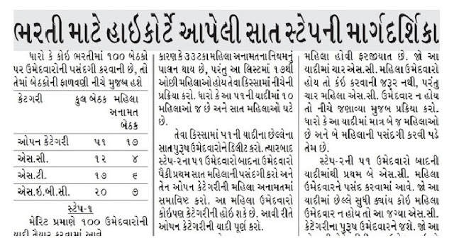 7 Steps Guideline  Government Recruitment By High Court of Gujarat