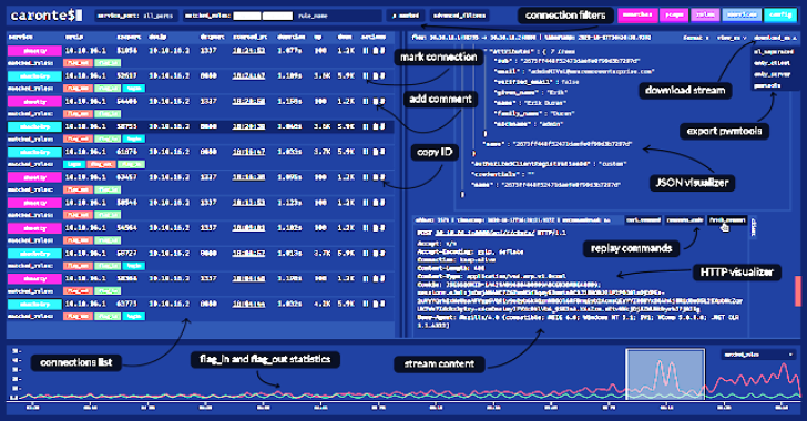 Caronte : A Tool To Analyze The Network Flow During Attack/Defence Capture The Flag Competitions