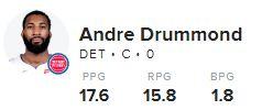 Andre Drummond,gossip,Celtics, Raptors, Mavs,goals,Pistons,enormous man