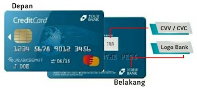 letak kode CVV & CVC kartu kredit BCA