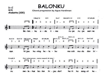 Partitur Lagu Balonku Lagu Anak - Anak