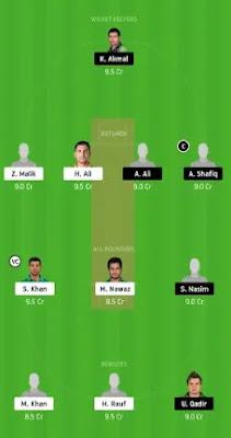 NOR vs CEP Dream11 team Prediction