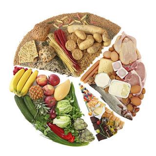"<img src=""alimentación-balanceada.jpg"" alt=""una alimentación balanceada debe ser equilibrada"">"