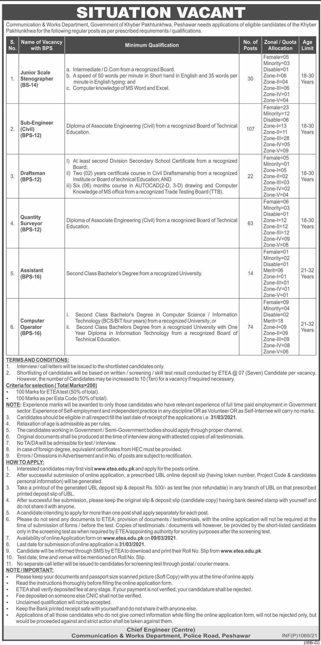 Download Communication & Works Department Jobs 2021 Application Form :- www.etea.edu.pk - Civil Engineer Jobs 2021 - Draftsman Jobs 2021 - Computer Operator Jobs 2021