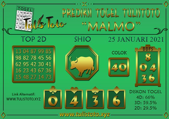 Prediksi Togel MALMO TULISTOTO 25 JANUARI 2021