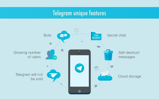 تطبيق تليجرام يحصل على مميزات جديدة لعام 2020