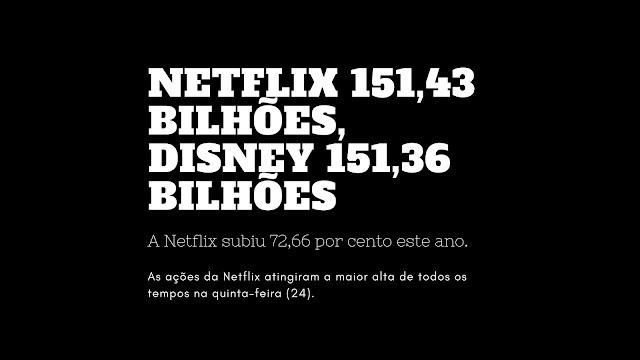 A Netflix subiu 72,66 por cento este ano.